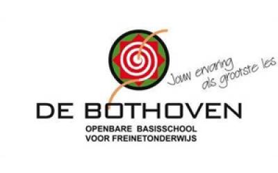 Verduurzamen klimaat en installaties OBS De Bothoven